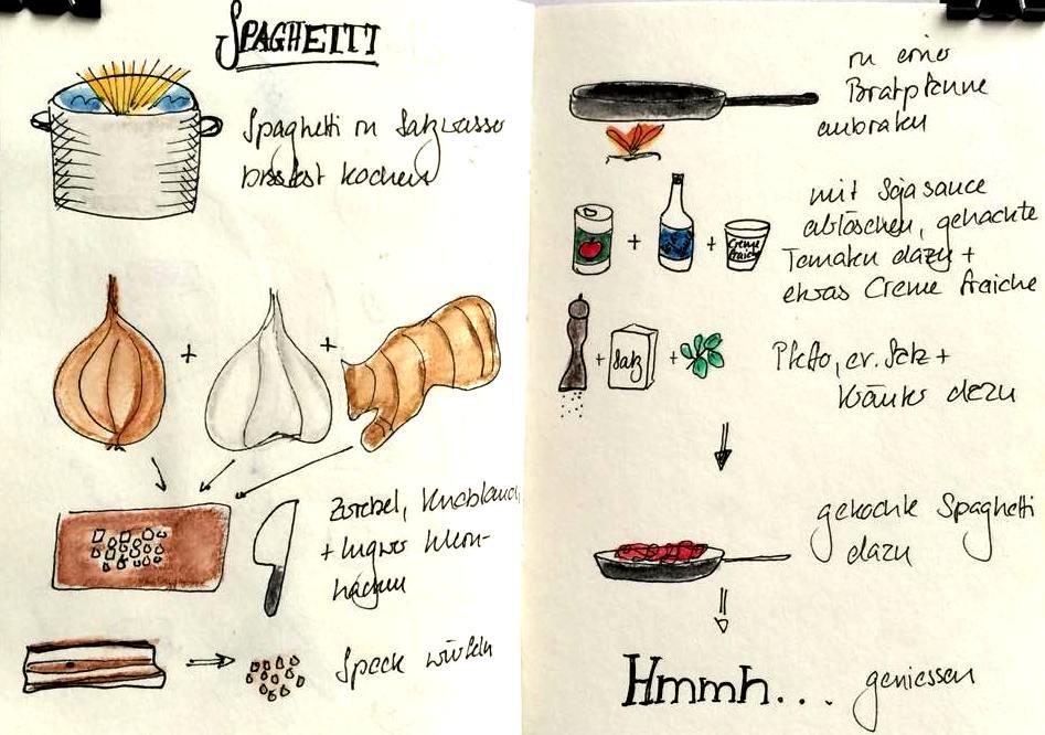 Rezept gezeichnet